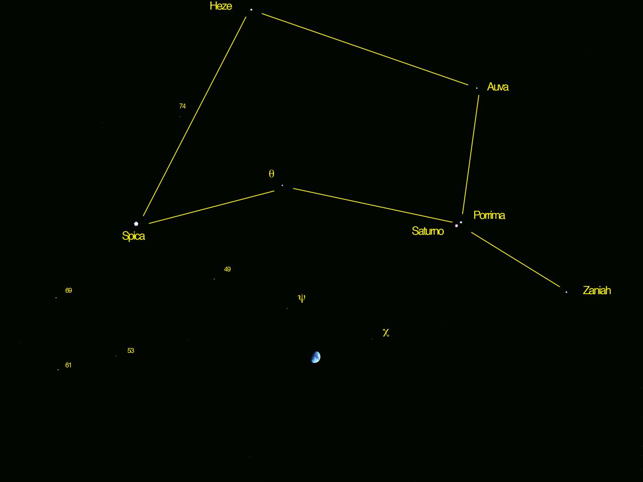 La Luna y Saturno junto a Pórrima en Virgo